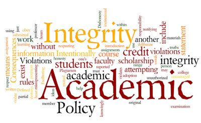 Academic Integrity Policy graphic created by Kirsti Dyer