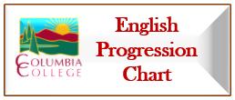 English Progression Chart Button