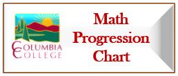 Math Progression Chart Button