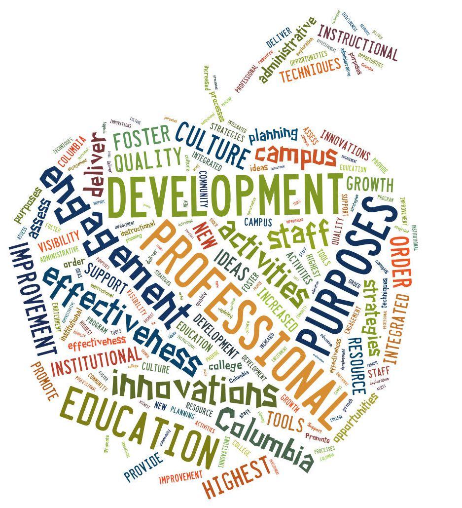 Staff Development Logo